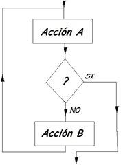 Figura(10_2)