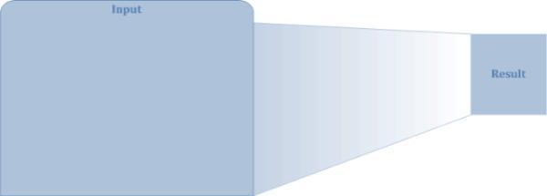 WPF custom shape wireframe